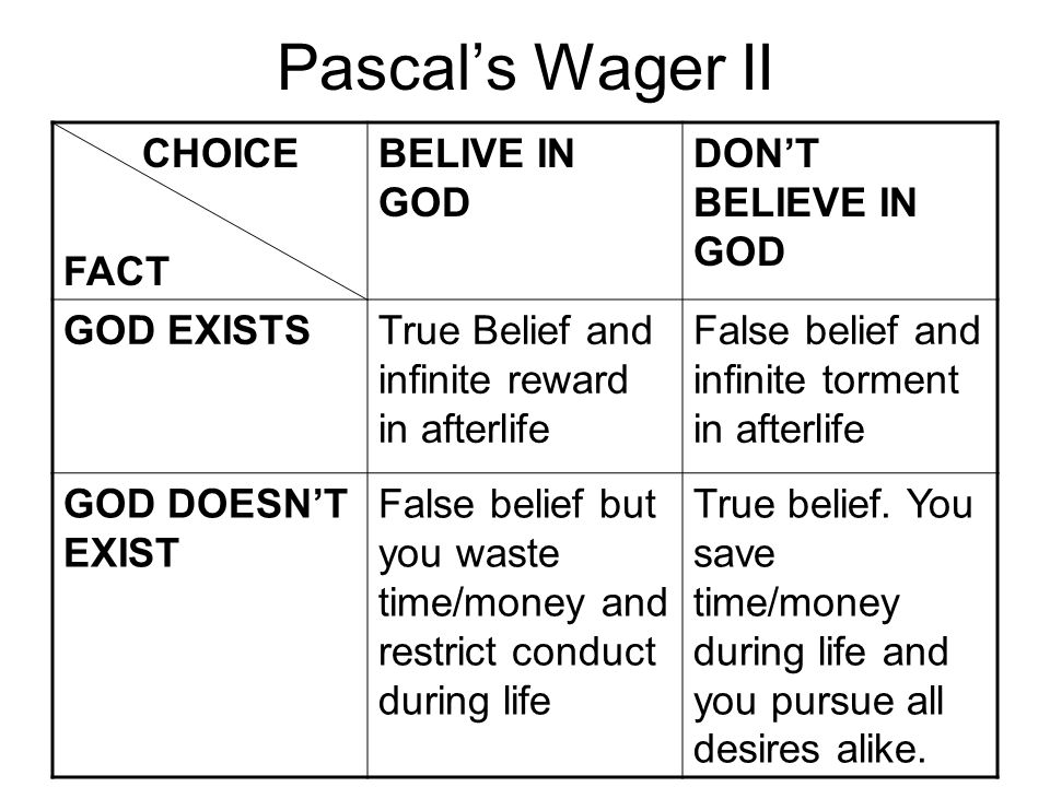 Pascal's Wager II CHOICE FACT BELIVE IN GOD DON'T BELIEVE IN GOD