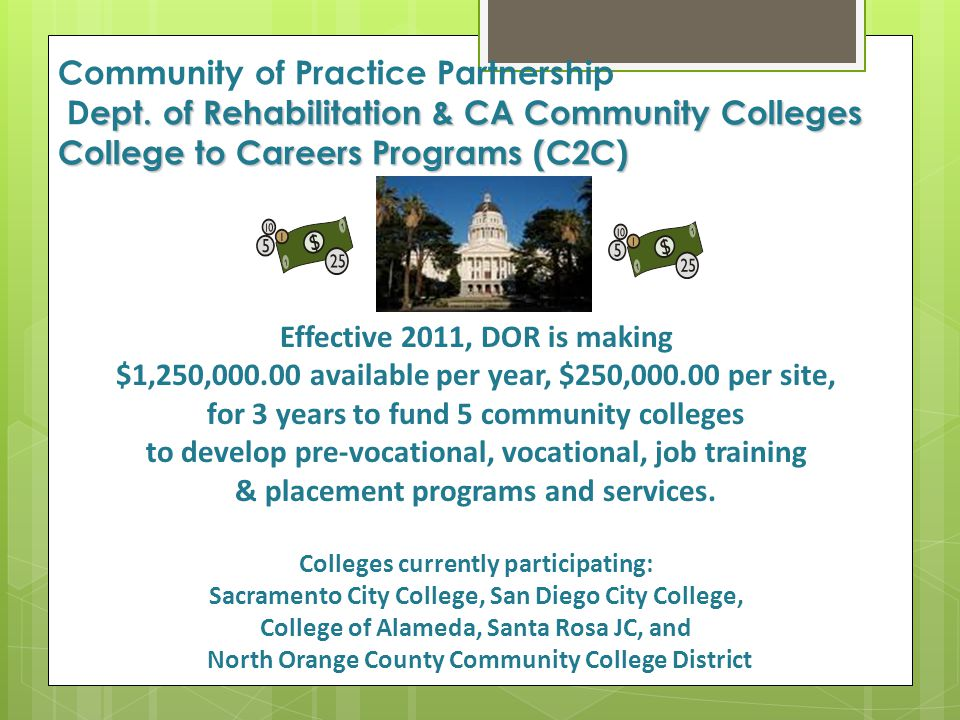 Community of Practice Partnership Dept