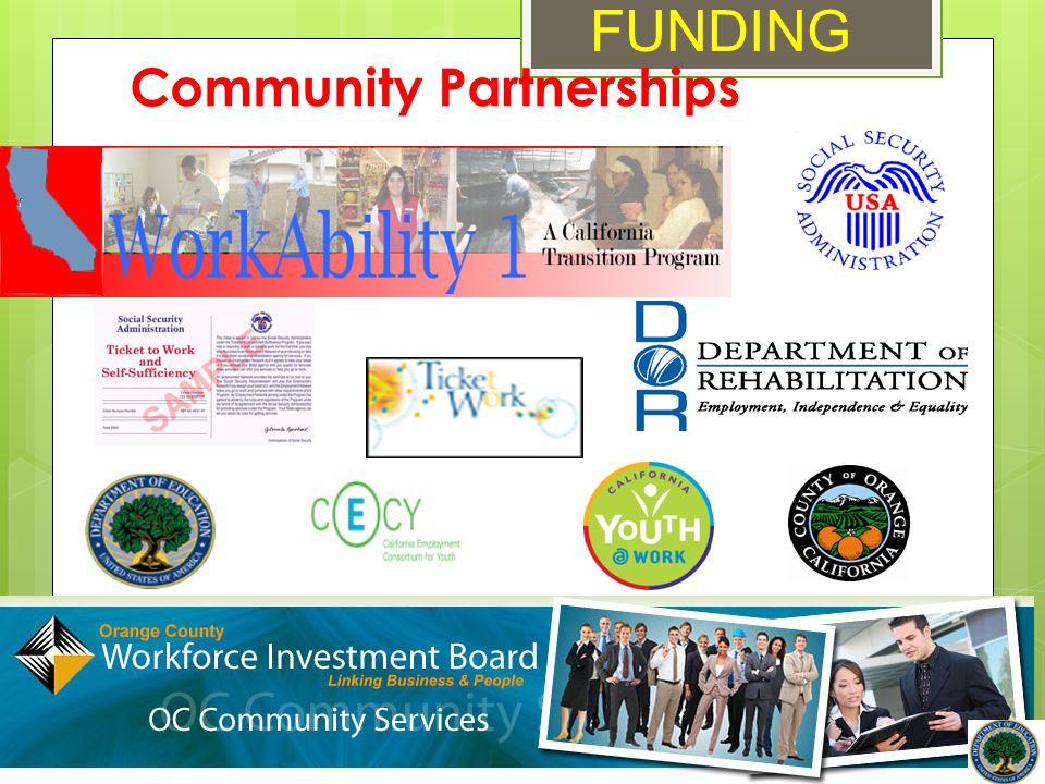 Community Partnerships Funding