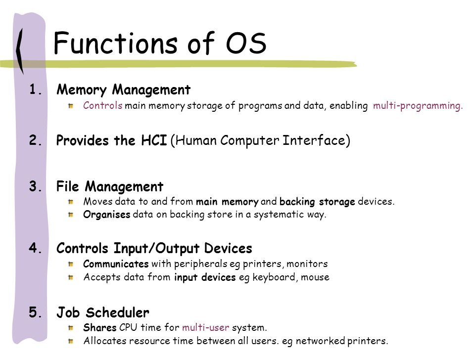 Functions of OS Memory Management
