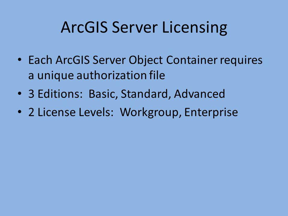 ArcGIS Server Licensing