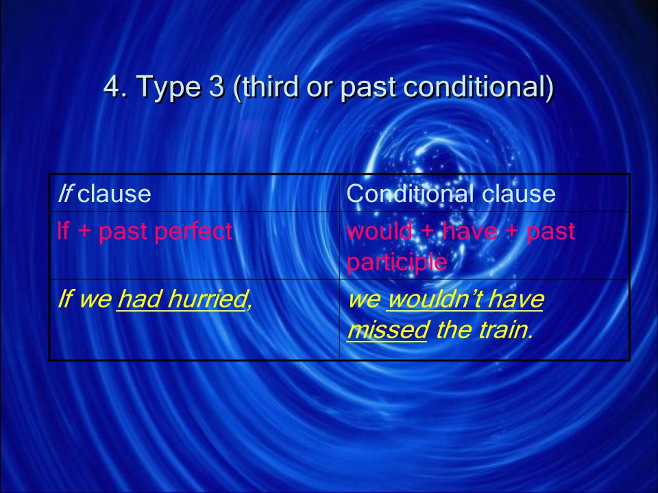4. Type 3 (third or past conditional)