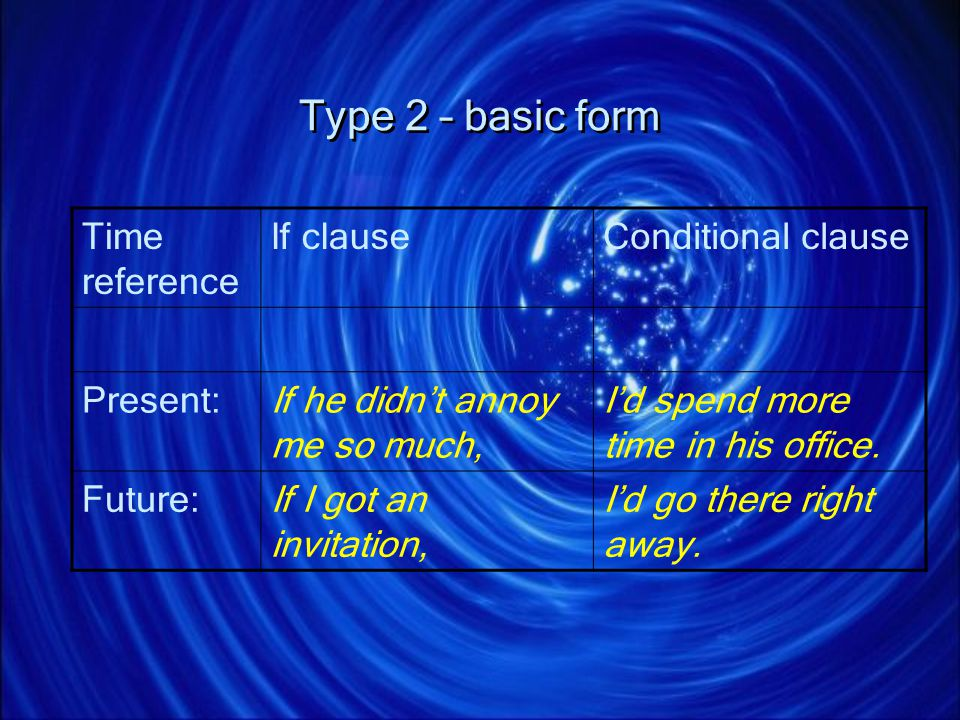 Type 2 – basic form Time reference If clause Conditional clause