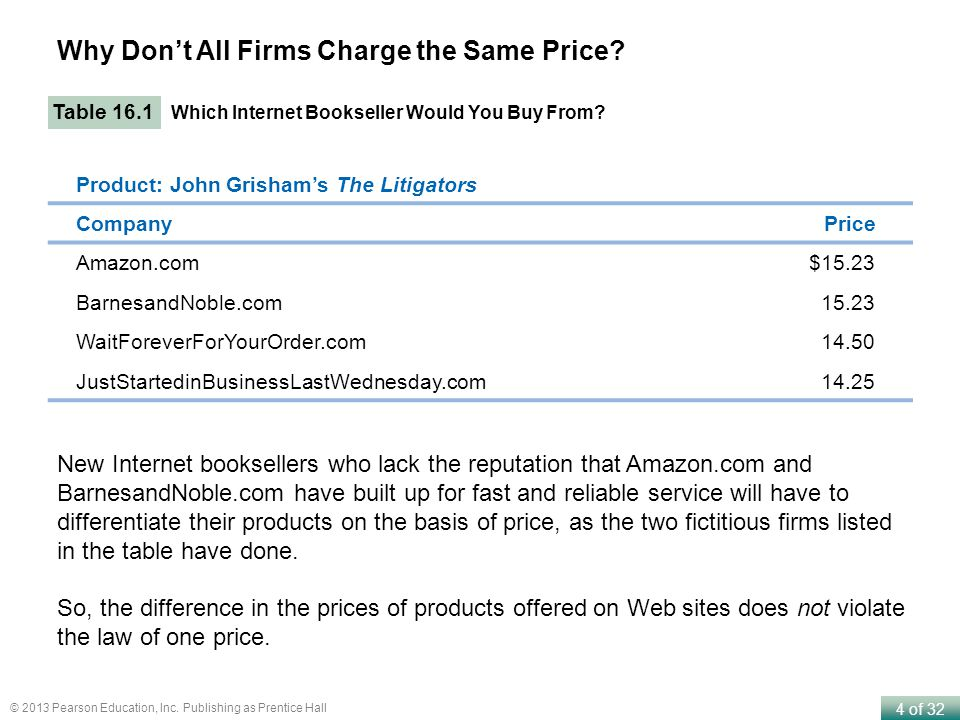 Why Don't All Firms Charge the Same Price