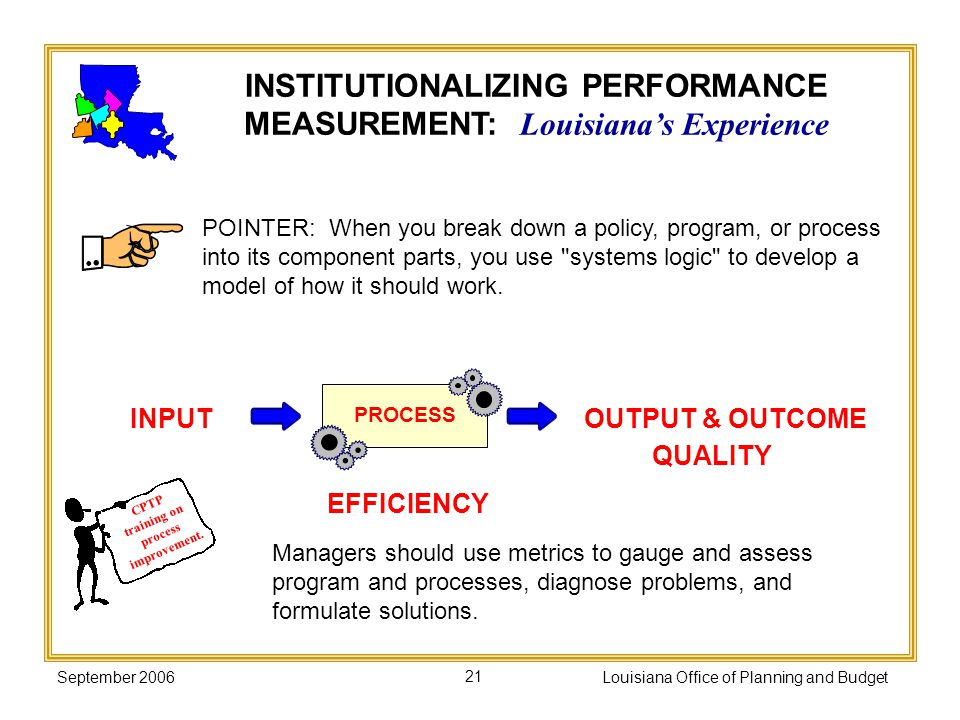 INSTITUTIONALIZING PERFORMANCE MEASUREMENT: Louisiana's Experience