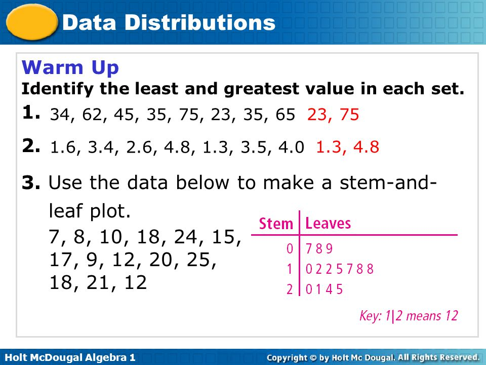 3. Use the data below to make a stem-and-leaf plot.