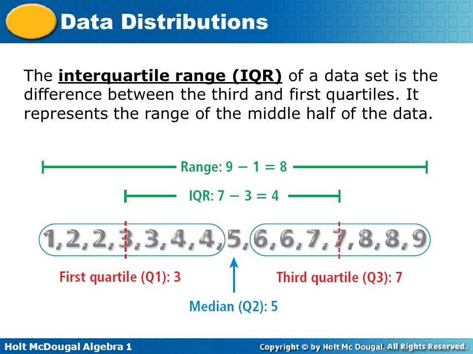 The interquartile range (IQR) of a data set is the difference between the third and first quartiles.