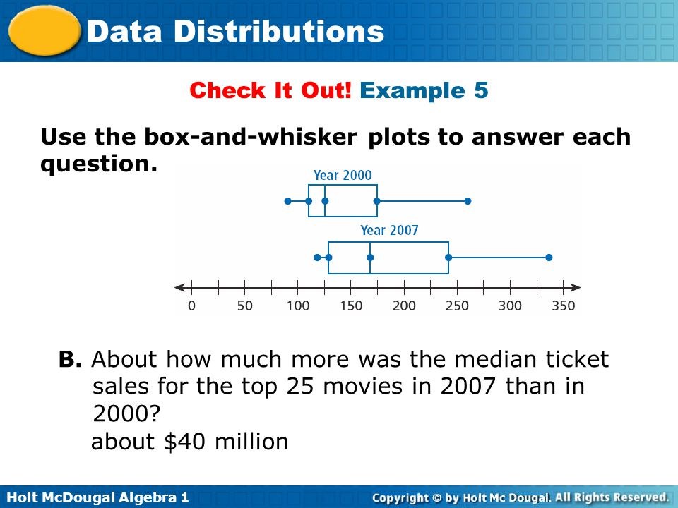 Check It Out! Example 5 Use the box-and-whisker plots to answer each question.