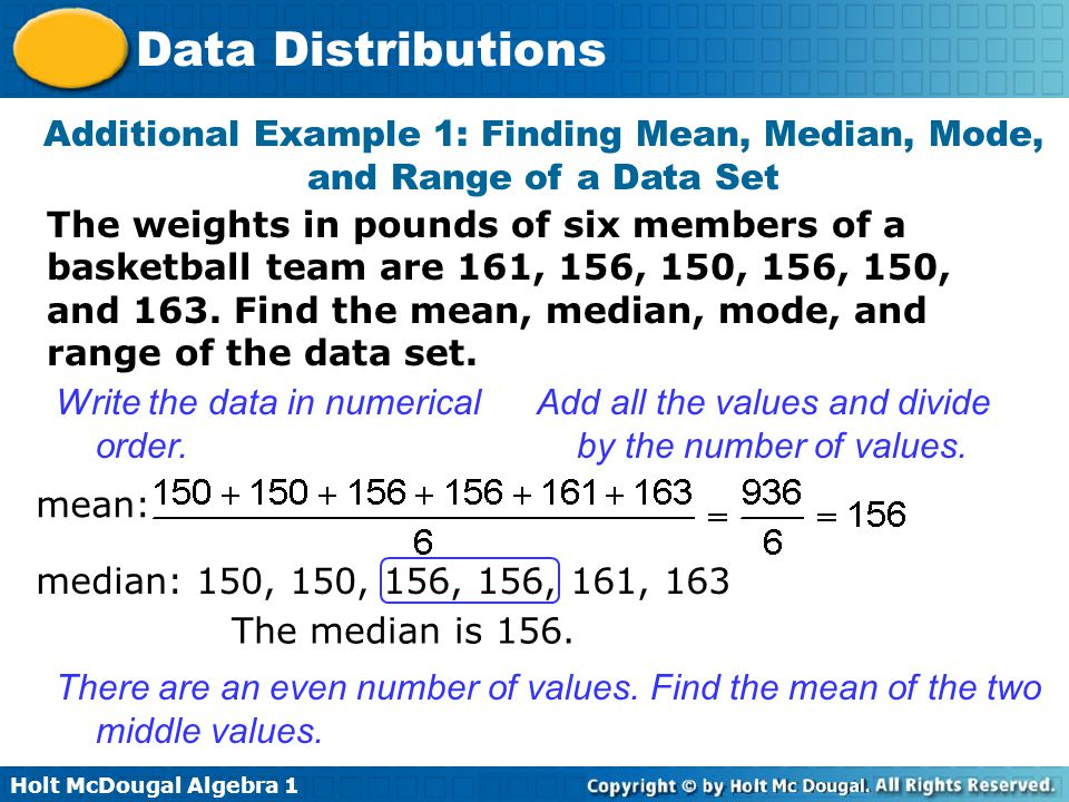 Additional Example 1: Finding Mean, Median, Mode, and Range of a Data Set
