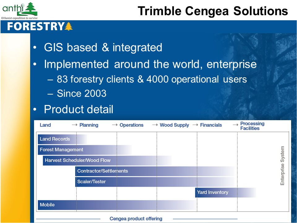 Trimble Cengea Solutions