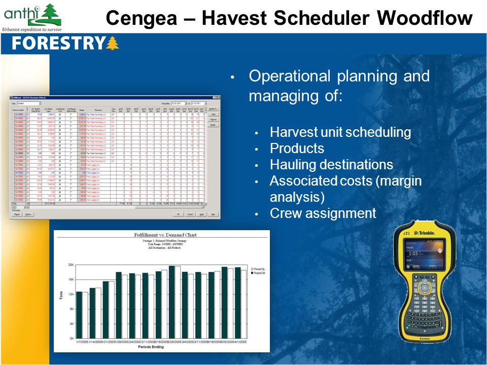Cengea – Havest Scheduler Woodflow