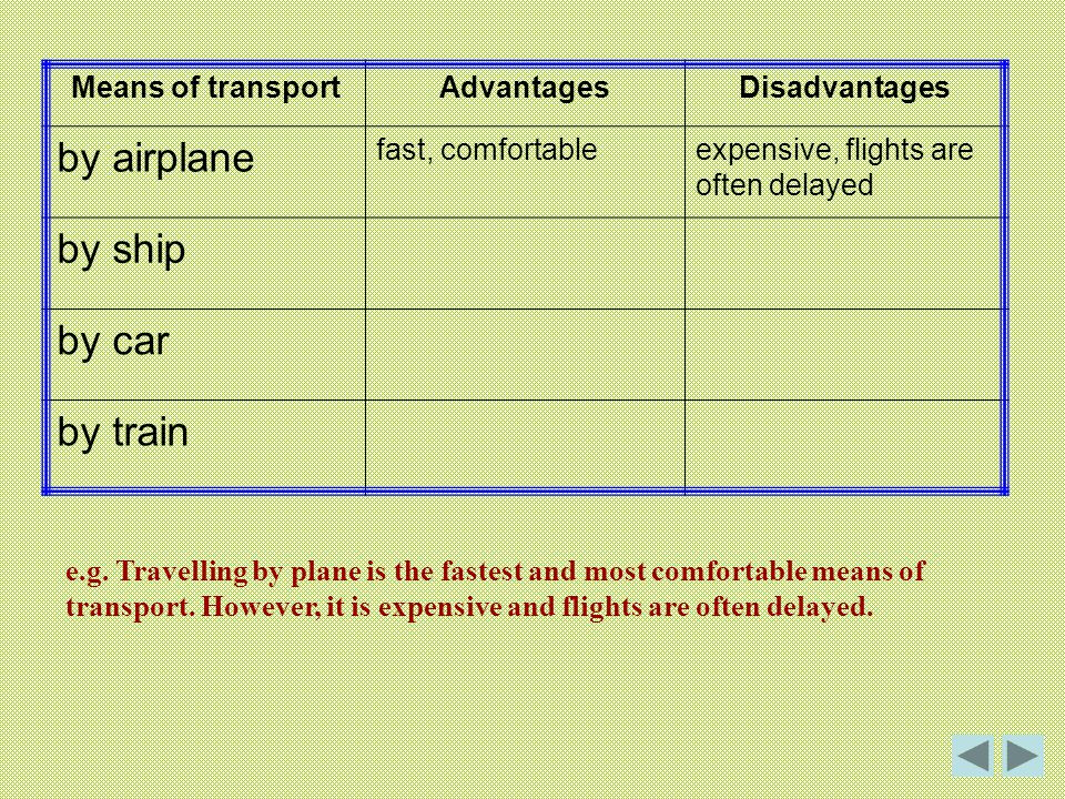 by airplane by ship by car by train Means of transport Advantages