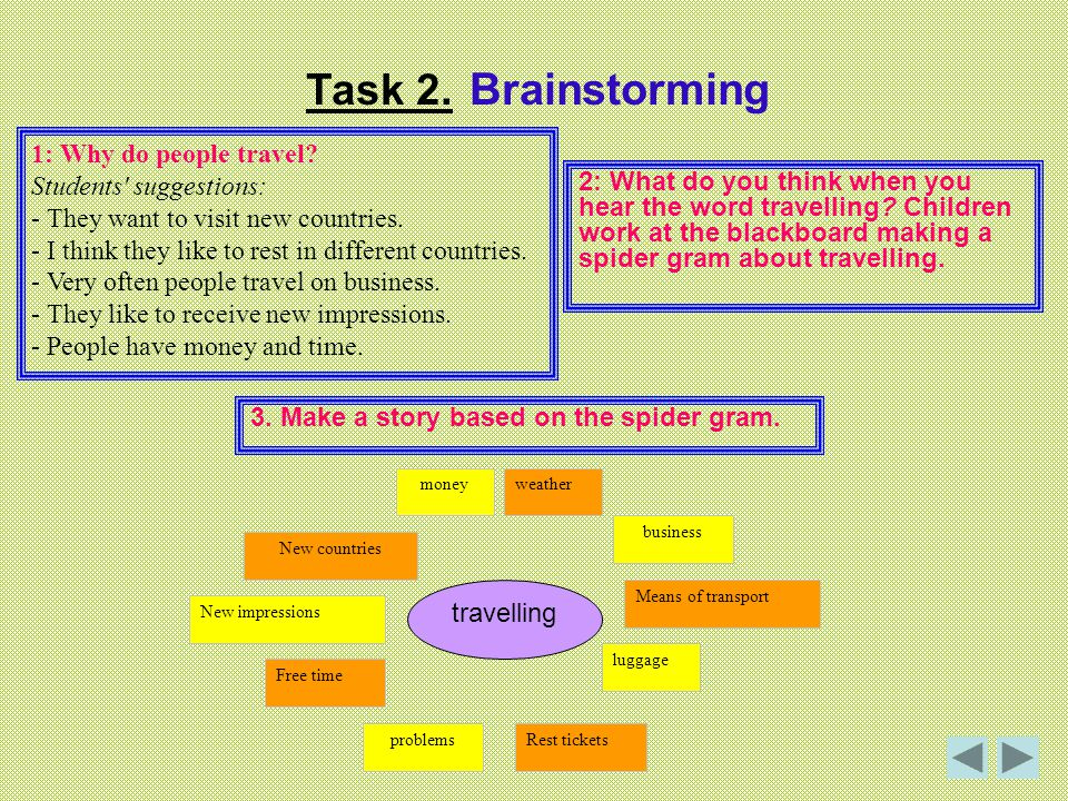 Task 2. Brainstorming 1: Why do people travel Students suggestions: