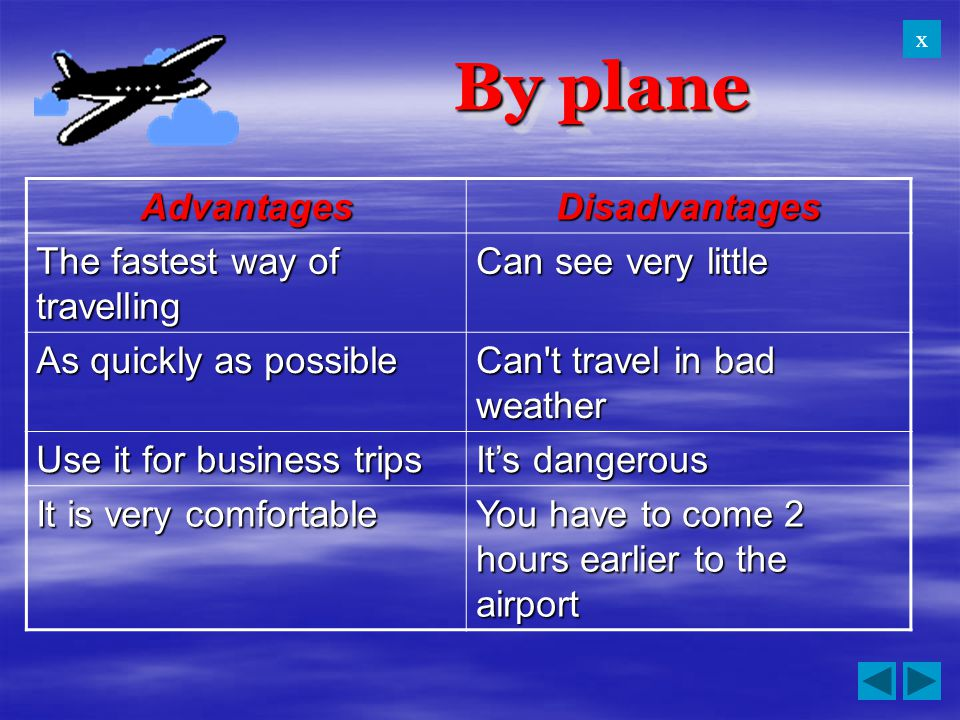By plane Advantages Disadvantages The fastest way of travelling