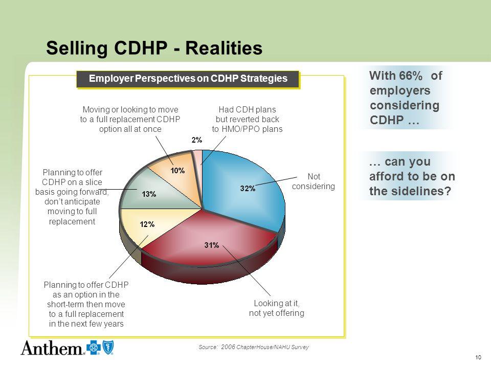 Selling CDHP - Realities