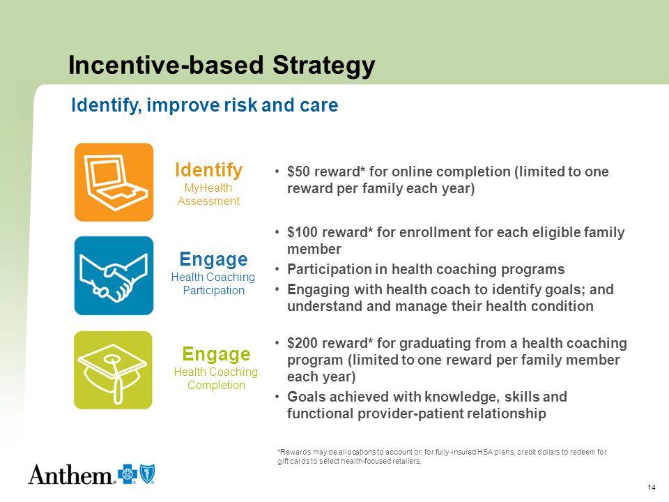 Identify, improve risk and care