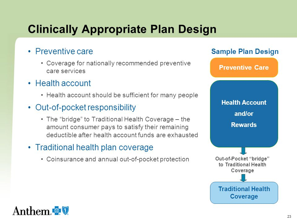 Clinically Appropriate Plan Design