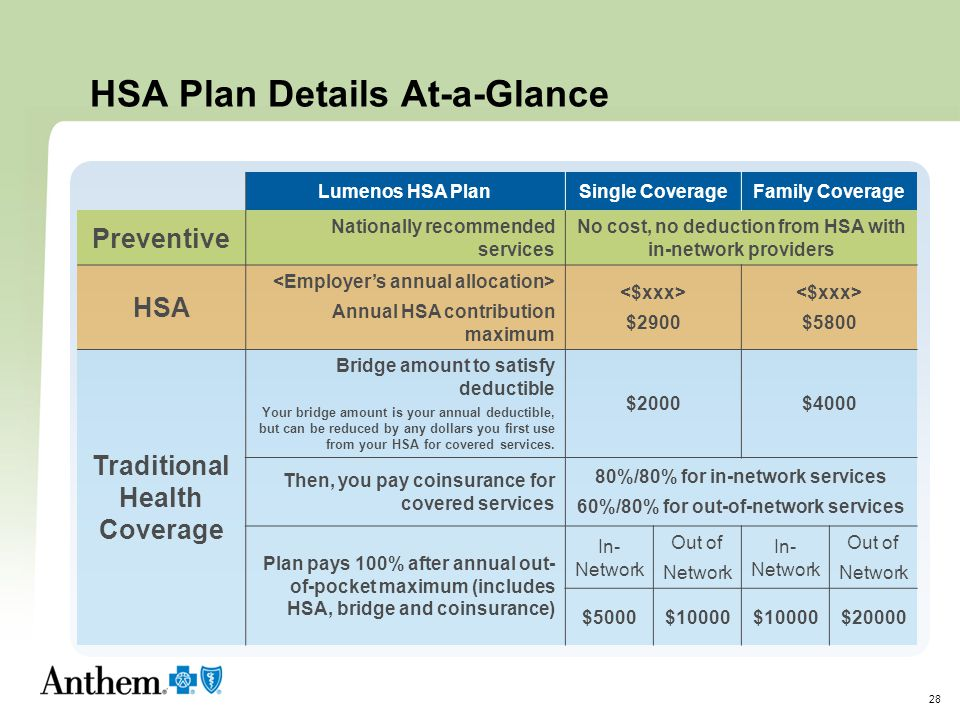 HSA Plan Details At-a-Glance