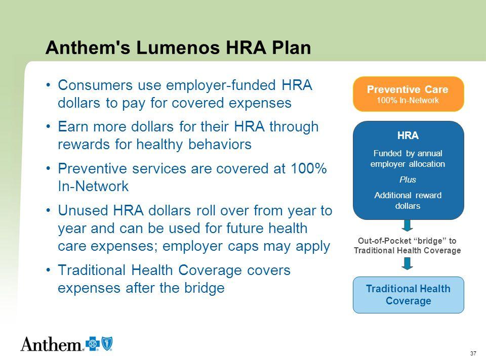 Anthem s Lumenos HRA Plan