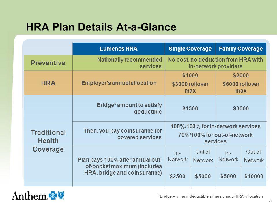 HRA Plan Details At-a-Glance