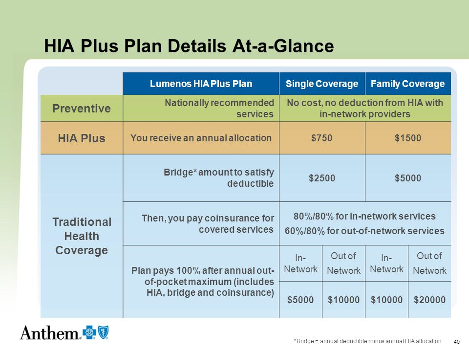 HIA Plus Plan Details At-a-Glance