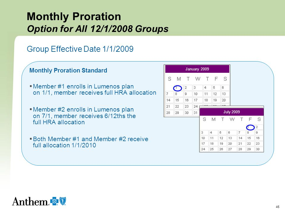 Monthly Proration Option for All 12/1/2008 Groups