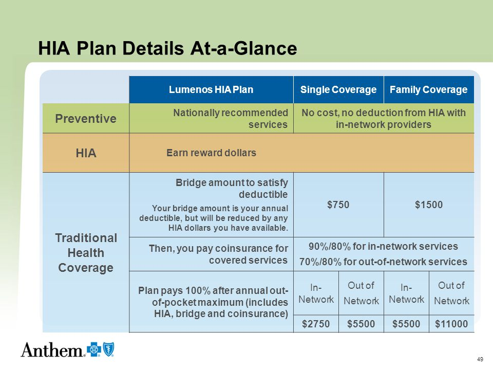 HIA Plan Details At-a-Glance