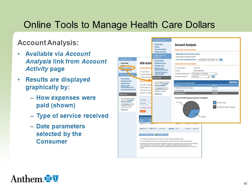 Online Tools to Manage Health Care Dollars