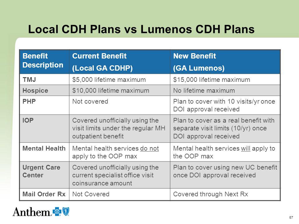 Local CDH Plans vs Lumenos CDH Plans