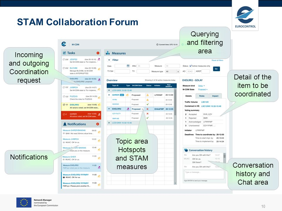 STAM Collaboration Forum