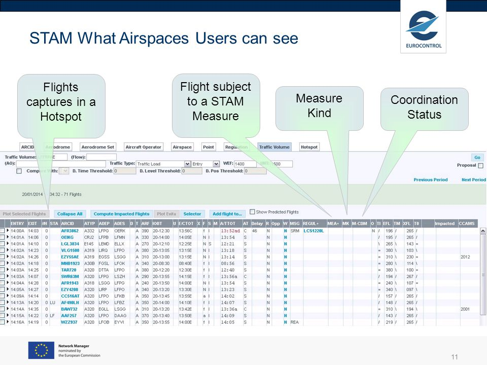 STAM What Airspaces Users can see