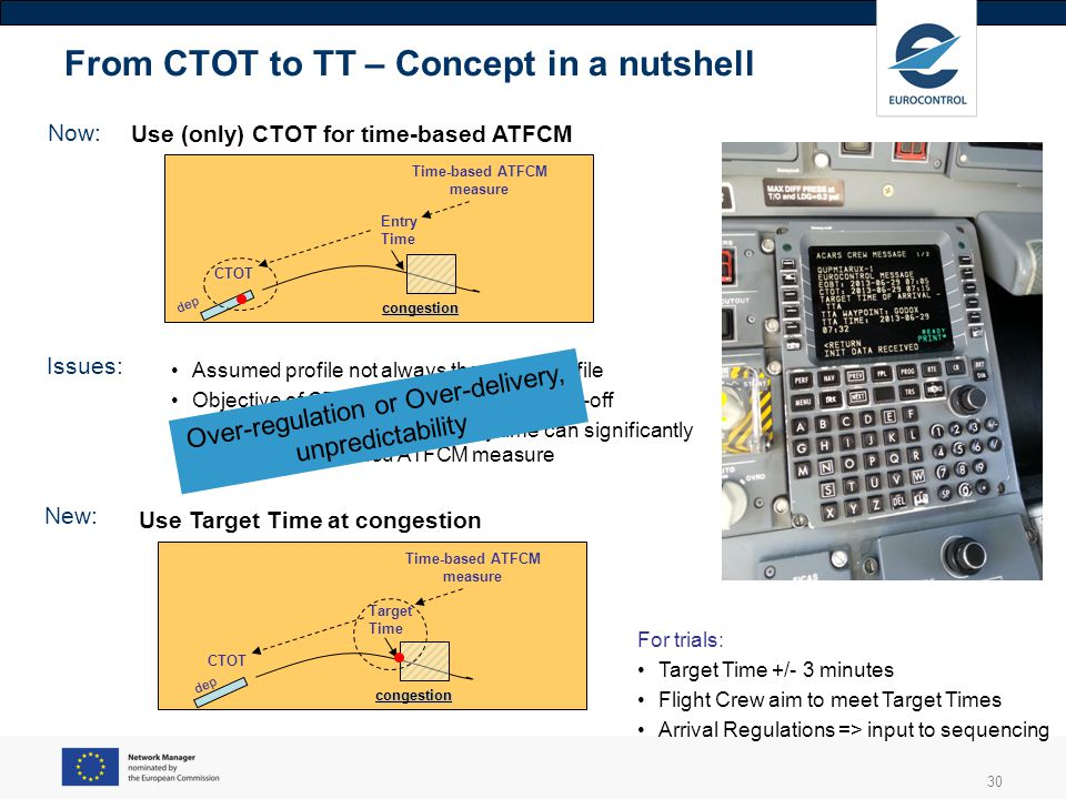 From CTOT to TT – Concept in a nutshell