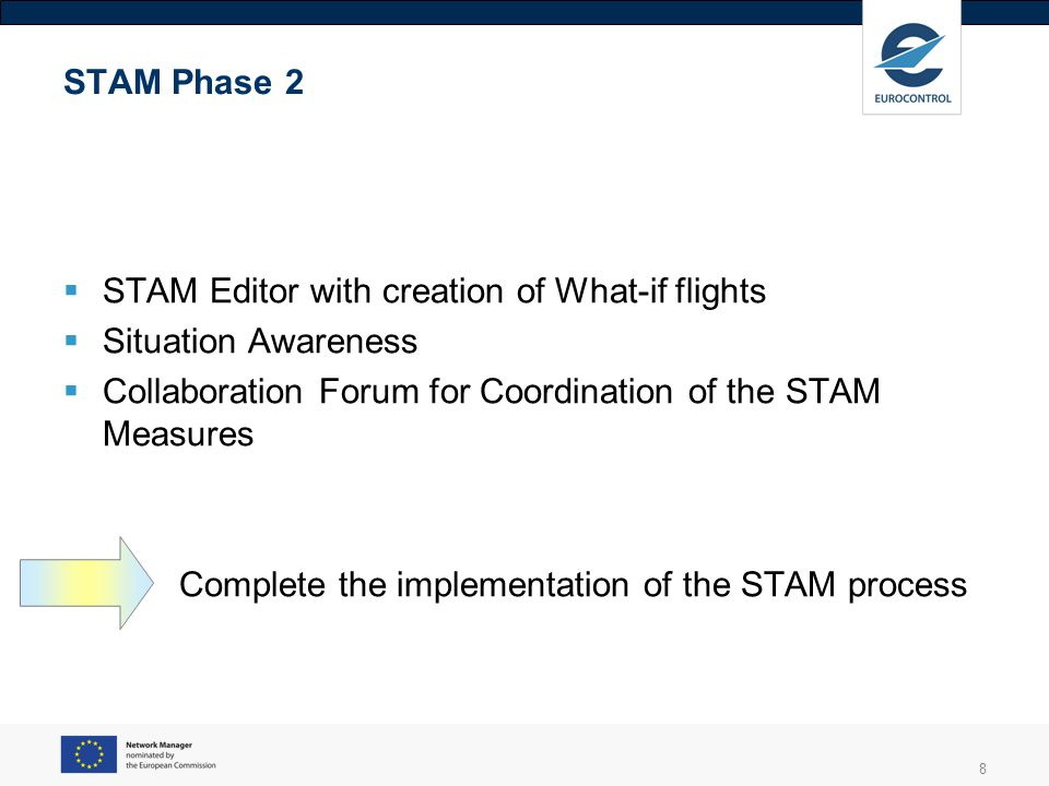STAM Phase 2 STAM Editor with creation of What-if flights. Situation Awareness. Collaboration Forum for Coordination of the STAM Measures.