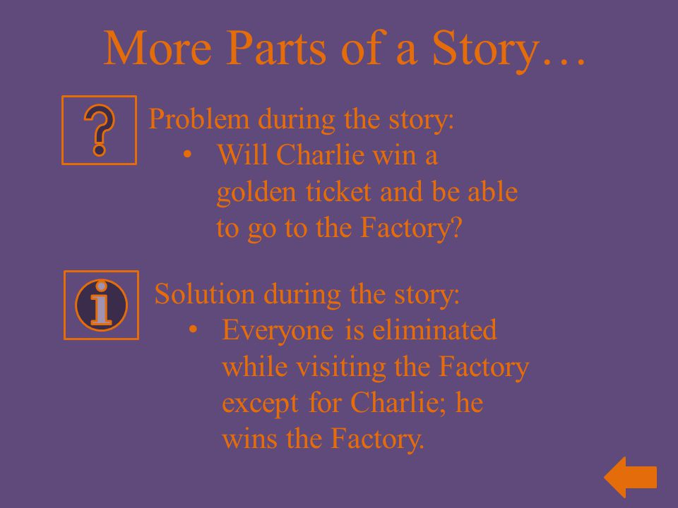 More Parts of a Story… Problem during the story: