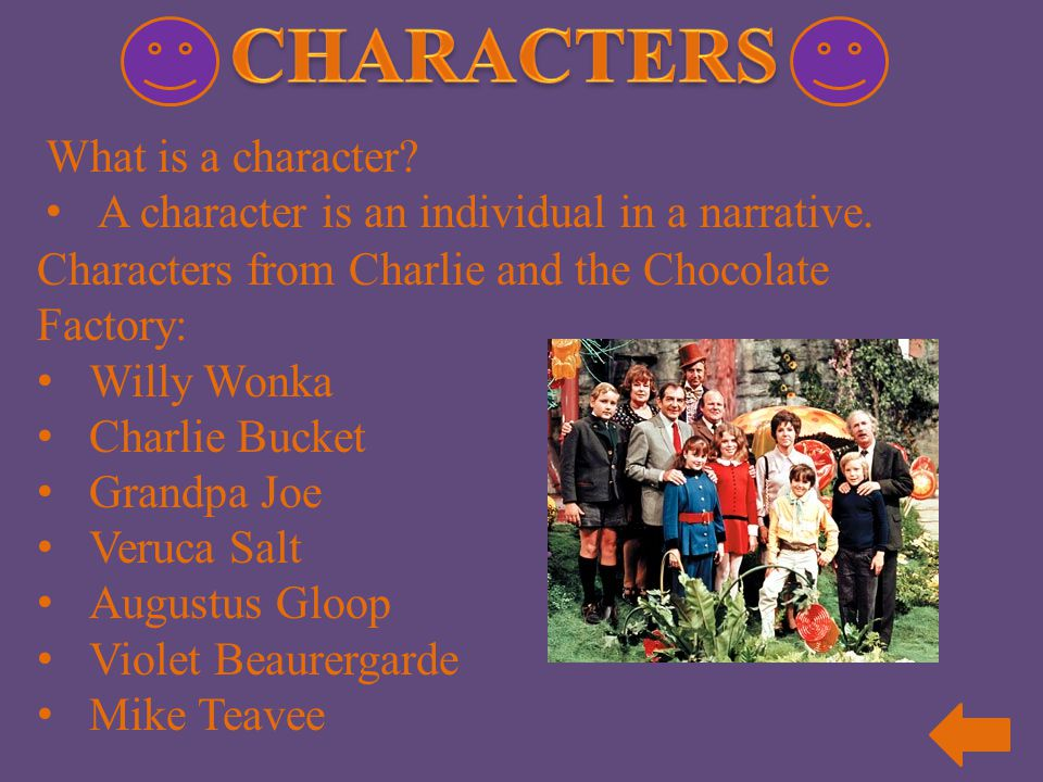 CHARACTERS What is a character