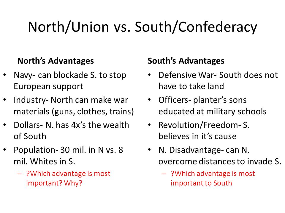 North/Union vs. South/Confederacy