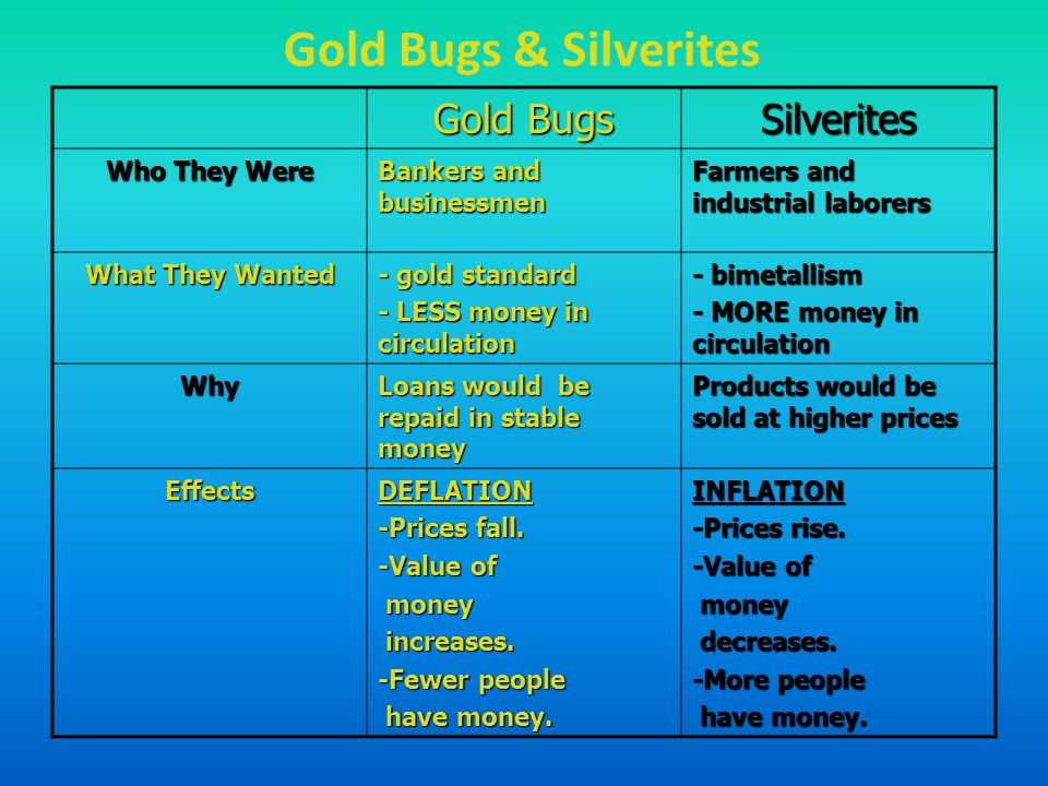 Gold Bugs & Silverites Gold Bugs Silverites Who They Were