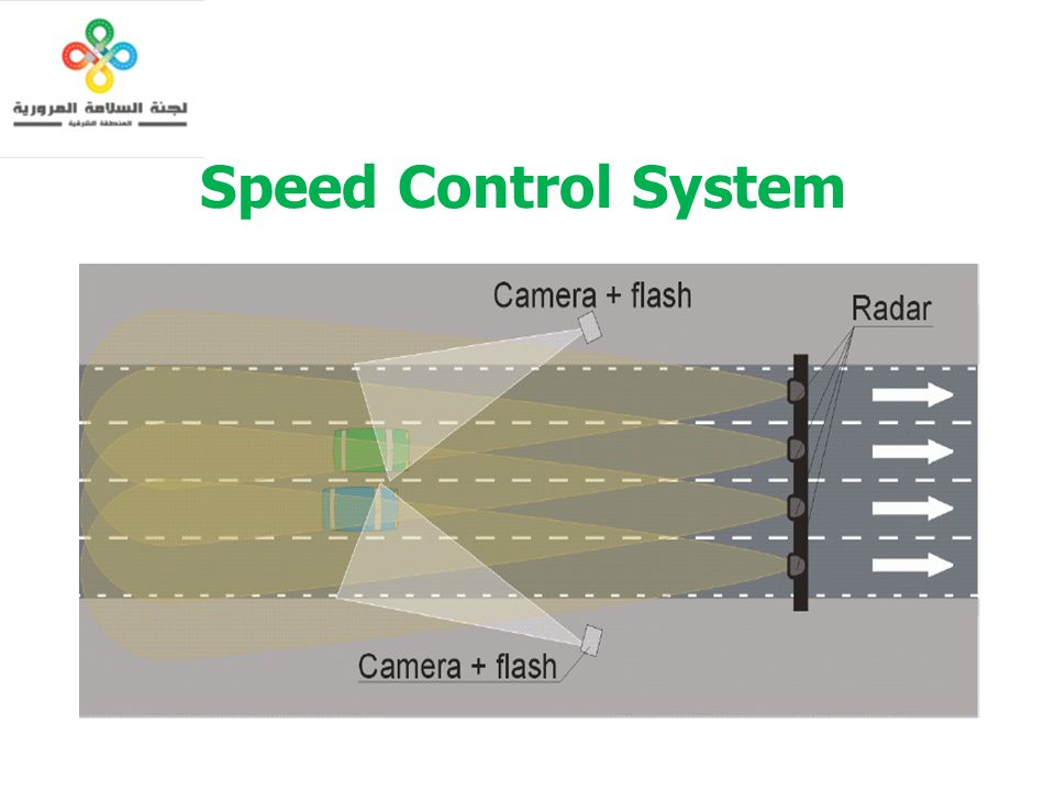 Speed Control System Typical layout for front facing cameras. Eastern Province uses rear facing units.