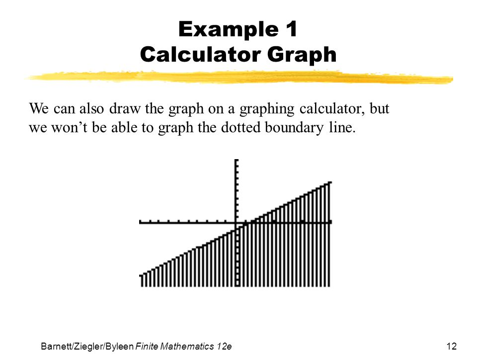 Example 1 Calculator Graph