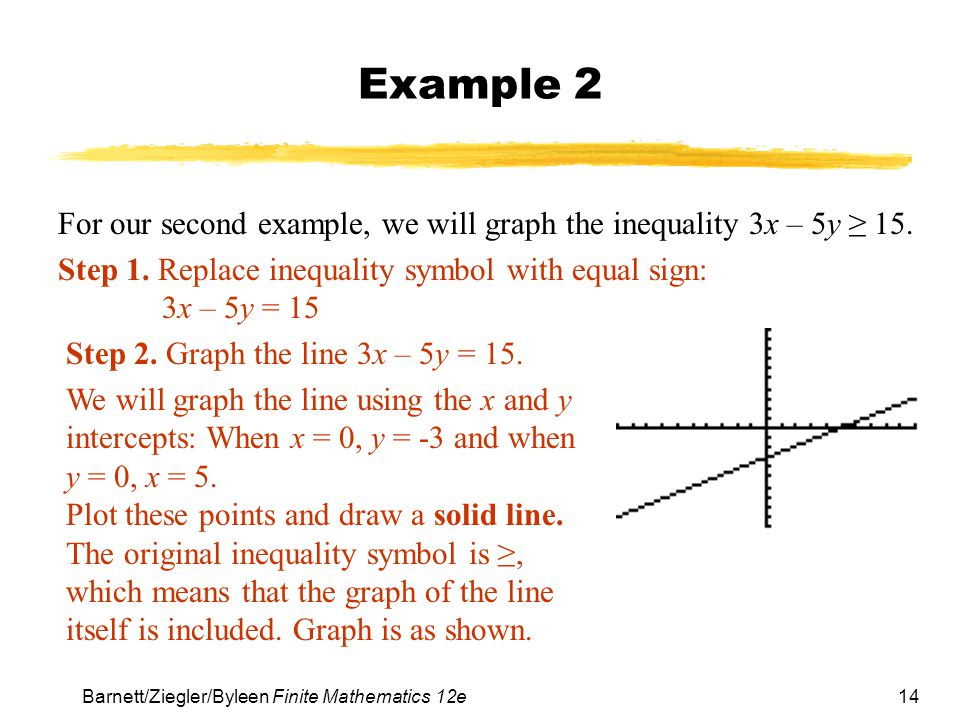 Example 2 For our second example, we will graph the inequality 3x – 5y ≥ 15. Step 1. Replace inequality symbol with equal sign: 3x – 5y = 15.