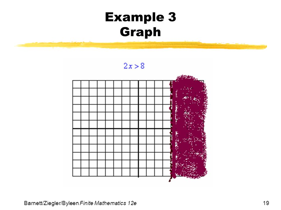 Example 3 Graph Barnett/Ziegler/Byleen Finite Mathematics 12e