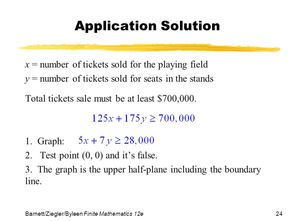 Application Solution x = number of tickets sold for the playing field