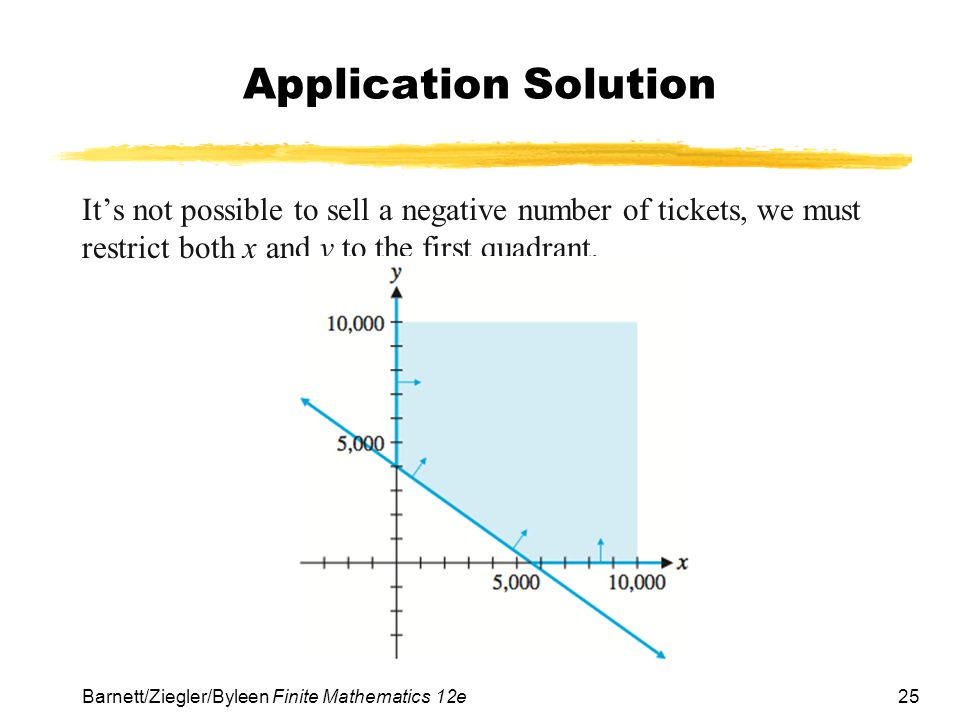 Application Solution It's not possible to sell a negative number of tickets, we must restrict both x and y to the first quadrant.