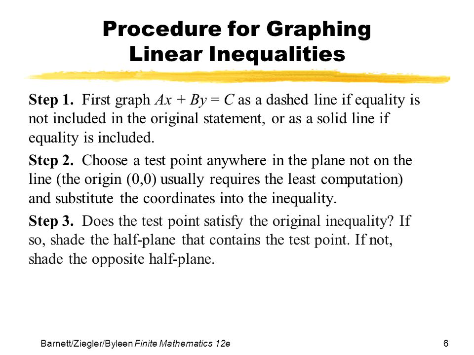 Procedure for Graphing Linear Inequalities