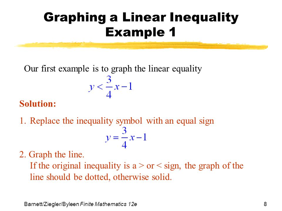 Graphing a Linear Inequality Example 1