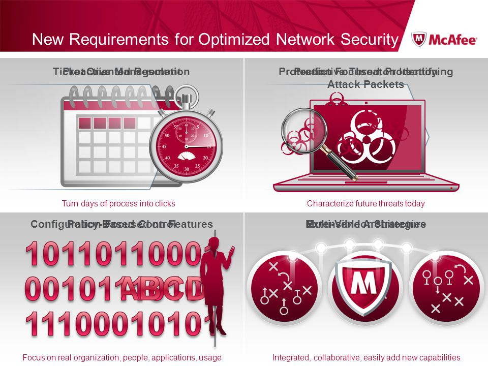 New Requirements for Optimized Network Security