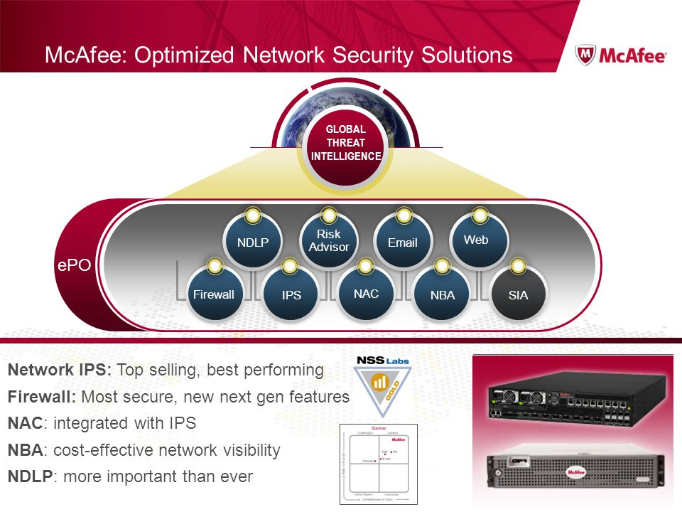 McAfee: Optimized Network Security Solutions