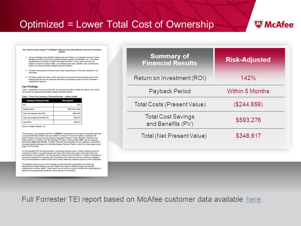 Optimized = Lower Total Cost of Ownership