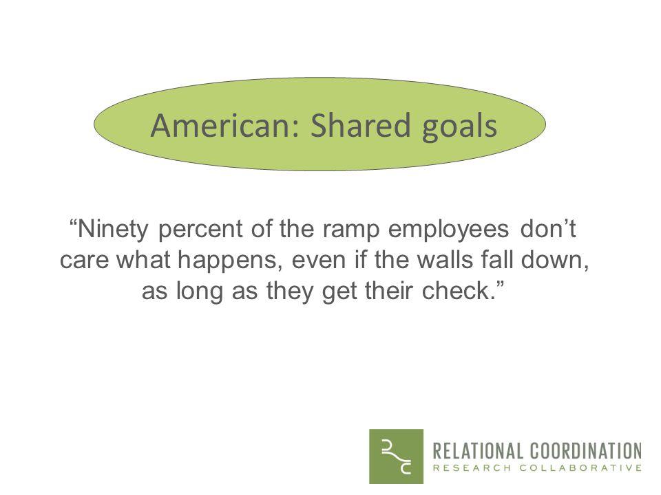 American: Shared goals