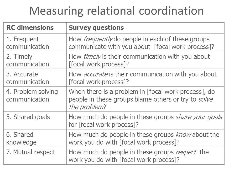 Measuring relational coordination